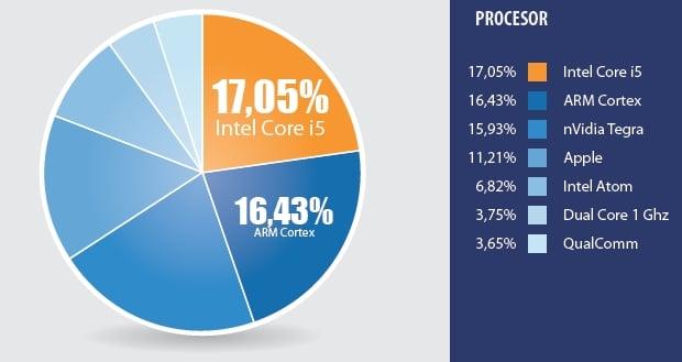 raport-skąpiec-procesor