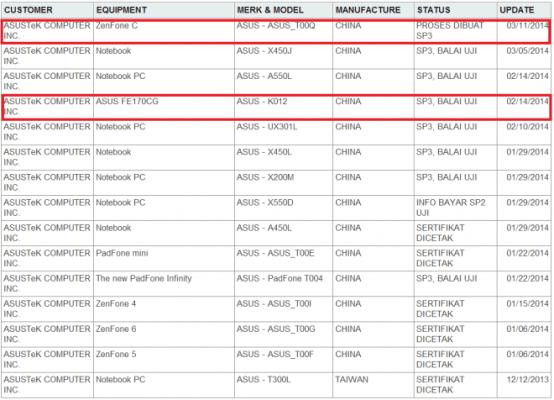 Tabletowo.pl Dwa nowe urządzenia od ASUSa zauważone w indonezyjskim urzędzie certyfikacji Nowości