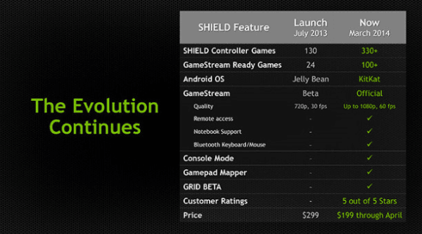 nvidia_shield_nowosci_01