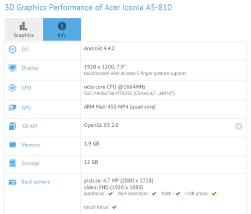 acer-iconia-a5-810