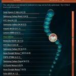 gigabyte-tegra-note-7-recenzja-tabletowo-bench2
