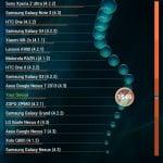 prestigio-multipad-4-diamond-7.85-3G-tabletowo-recenzja-bench07