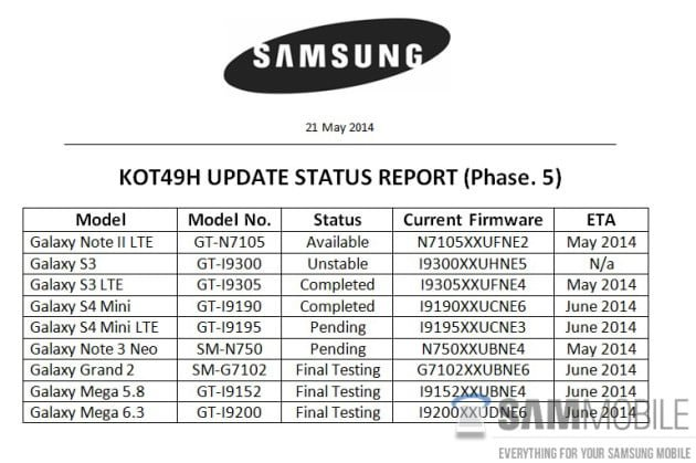 Samsung-Update-Schedule-630x419