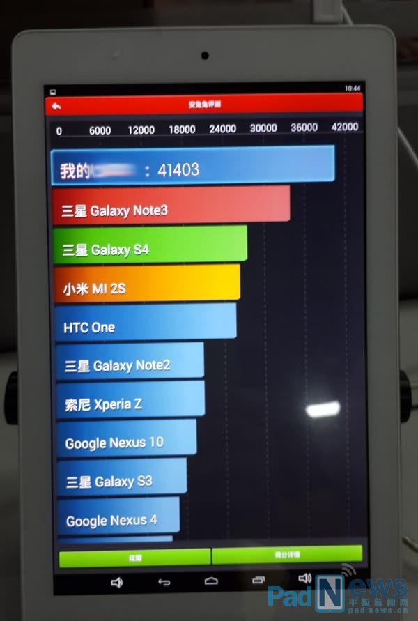Taipower Telcast