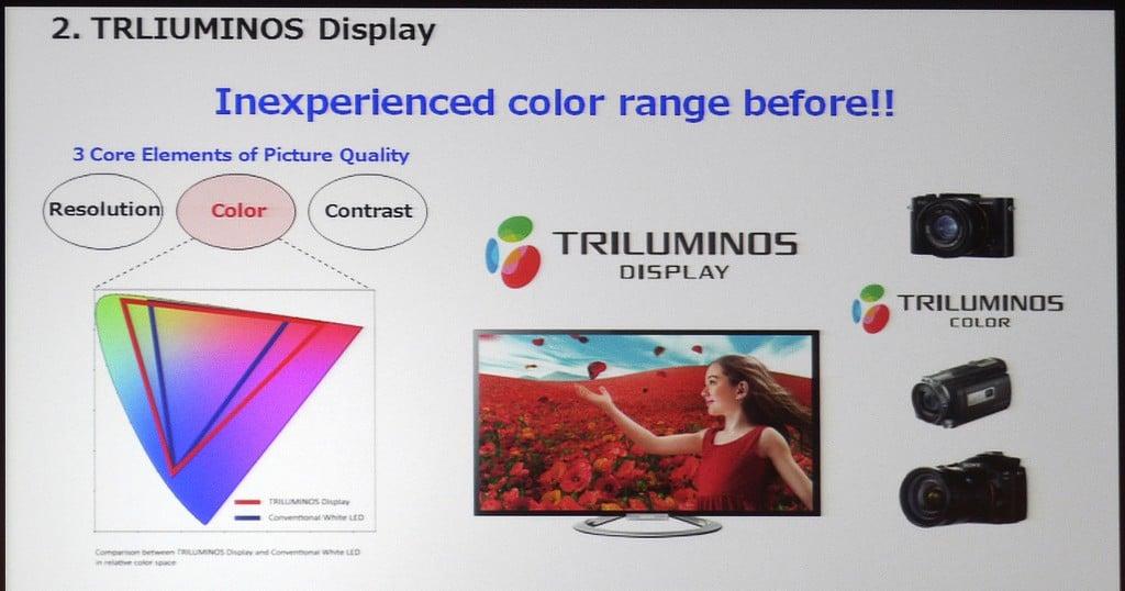 triluminos_display