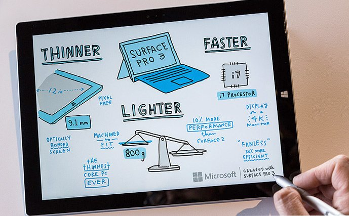 Microsoft_Surface_Pro_3_Tablet