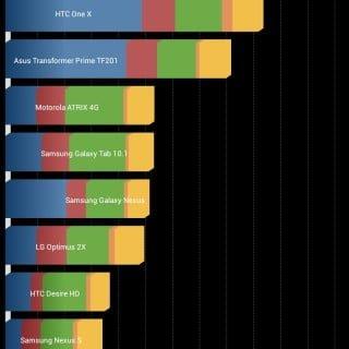 Tabletowo.pl Recenzja tabletów 3G - Lenovo Tab A7 (A3500) i Tab A8 (A5500) Android Lenovo Recenzje Tablety Wideo