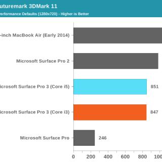 Tabletowo.pl W skrócie: SP3 sprzedaje się lepiej, wydajność wersji i3, Mini jest bez sensu, a Nokia ma się dobrze Microsoft Nokia Windows