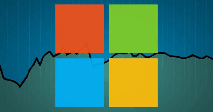 Tabletowo.pl Kwartalne wyniki finansowe Microsoftu - przychody w górę, zyski lekko w dół Ciekawostki Microsoft Raporty/Statystyki