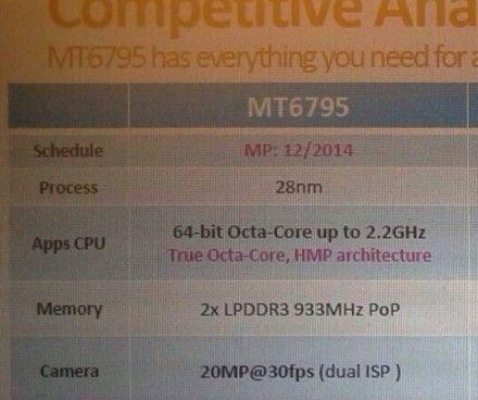 Tabletowo.pl MediaTek pod koniec roku zaprezentuje nowy topowy procesor – MT6795  Chińskie Technologie