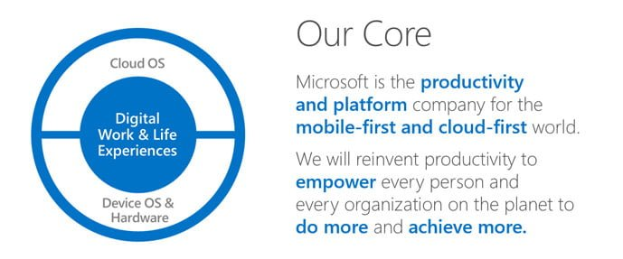ourcore