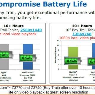 Tabletowo.pl Recenzja tabletu Toshiba Encore 8 z Windowsem 8.1. Japońska precyzja w niskiej cenie Recenzje Tablety Toshiba Wideo Windows