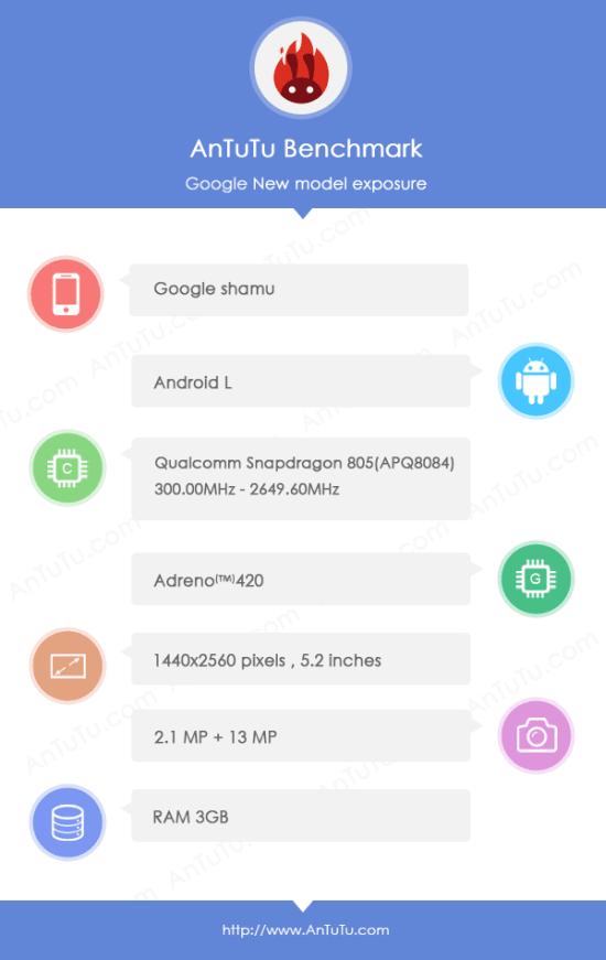 """Tabletowo.pl Google Shamu (Nexus 6?) pojawia się w AnTuTu ze Snapdragonem 805 i ekranem 5,2"""" 2560x1440 Android Google Nowości Plotki / Przecieki Smartfony"""