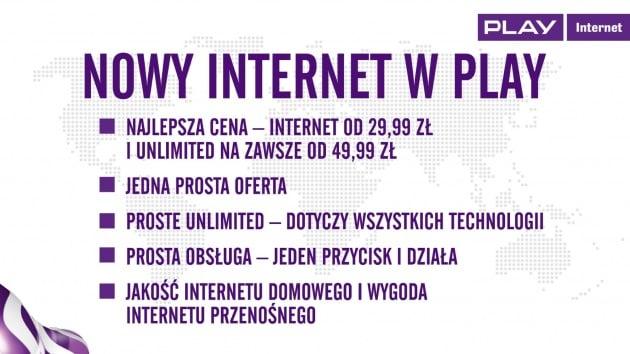 Tabletowo.pl Play wprowadza nową ofertę - internet mobilny bez limitu danych Nowości