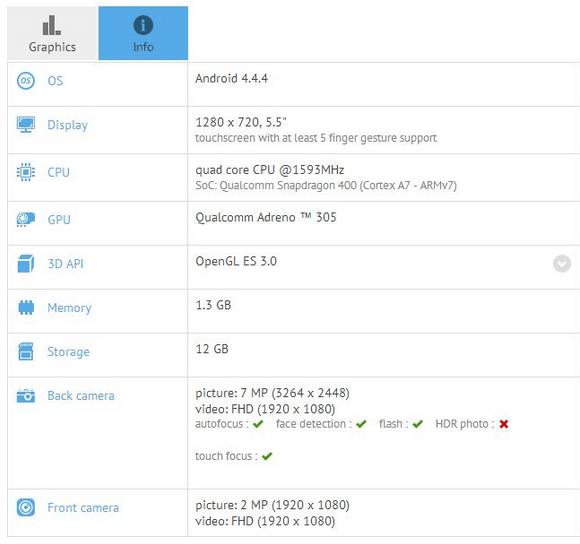 Tabletowo.pl Nowy phablet Samsunga klasy średniej dostrzeżony w GFX benchmark Android Plotki / Przecieki Samsung Smartfony