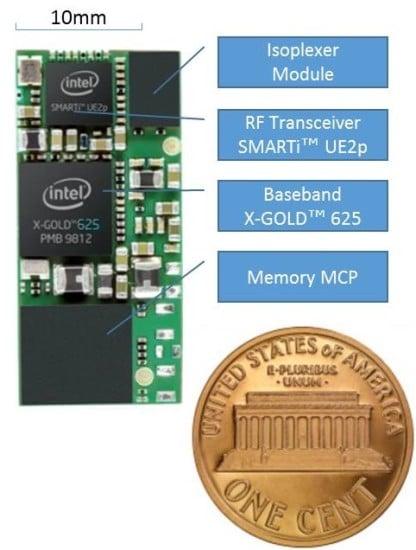 XMM-6255-Board-Size