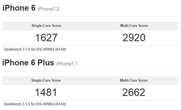 iPhone 6 i 6 Plus
