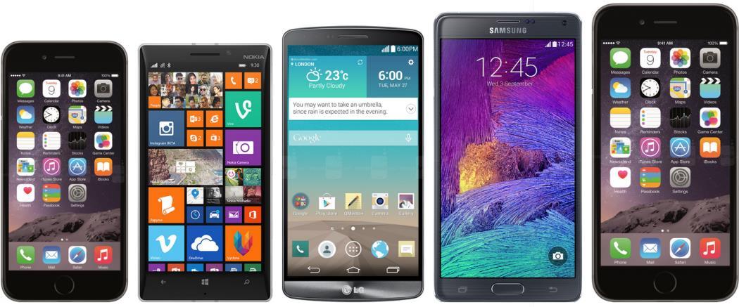 Krótko: jaki rozmiar ekranu smartfona jest dla Was optymalny? 21