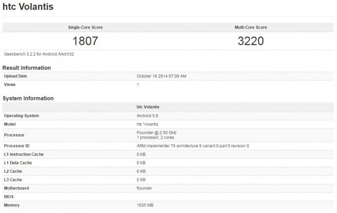 HTC-Nexus-9-Geekbench-benchmarks-660x418