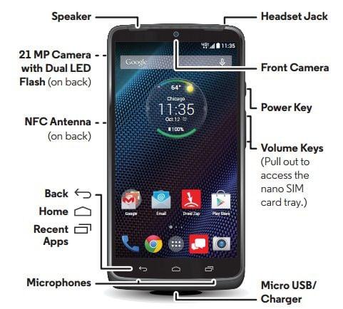 Tabletowo.pl Wyciekła instrukcja do Motoroli Droid Turbo, która będzie bardzo mocnym phabletem Android Motorola Plotki / Przecieki Smartfony