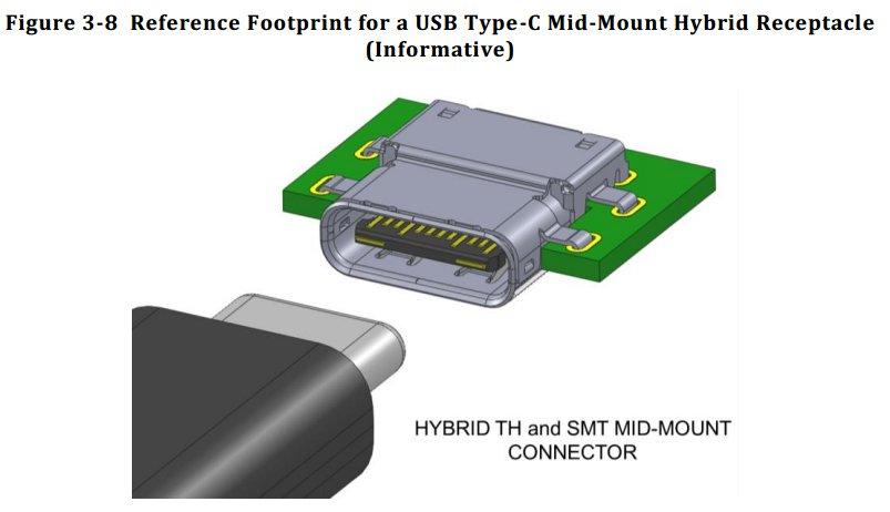 usb-type-c-hybrid-receptacle