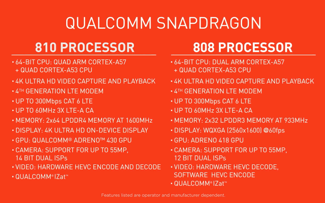 Qualcomm-Snapdragon-810---808