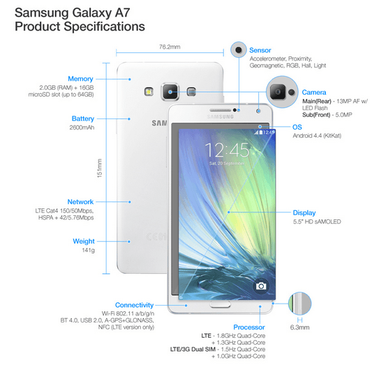 Samsung-Galaxy-A7-is-official