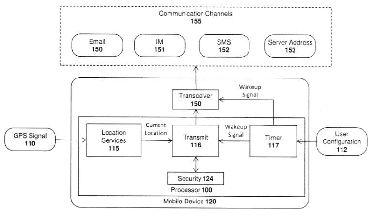 apple-uspto-filing-iphone-tracking