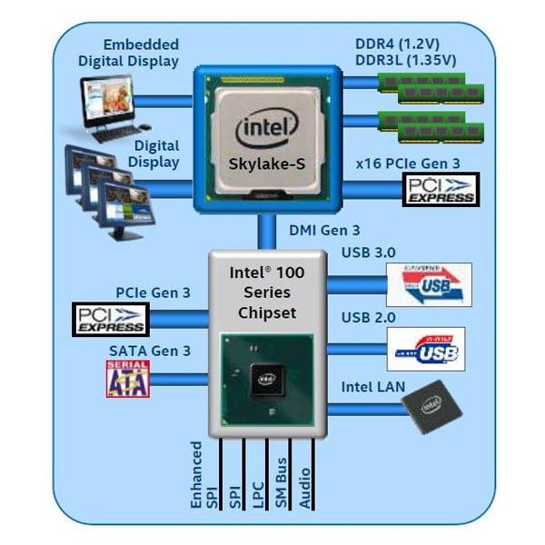 Tabletowo.pl Hynix planuje serię kości RAM DDR4 z myślą o architekturze Skylake Nowości