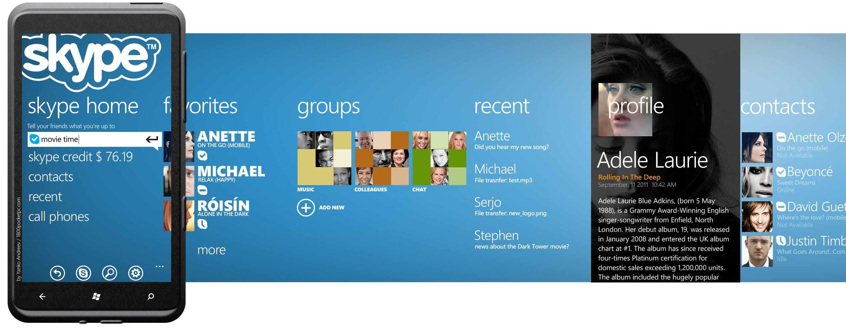 Universal Apps, czyli zapomnijmy o użytkownikach Windows Phone 1
