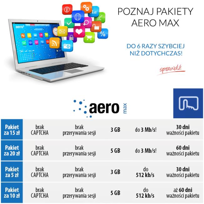 aero21