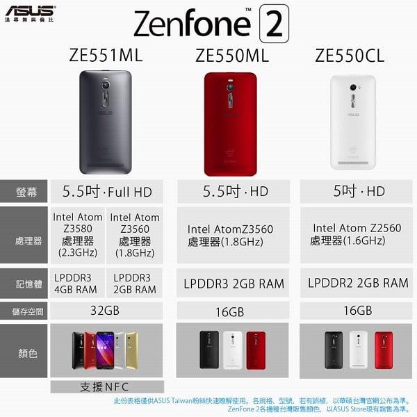 Asus-Zenfone-2-różnewersjetelefonu