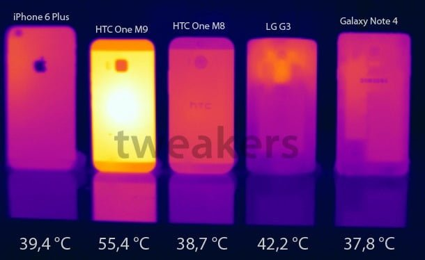 Kochasz ciepło? Kup HTC One M9! 19