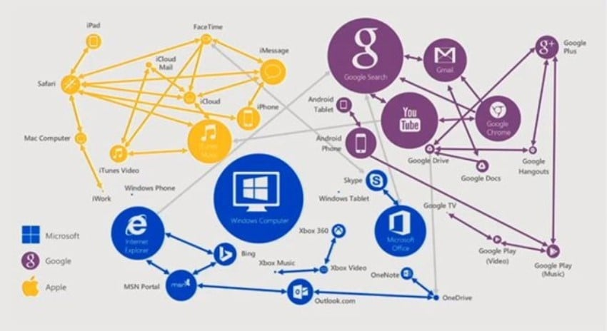 Microsoft-Executive-Talks-Windows-3