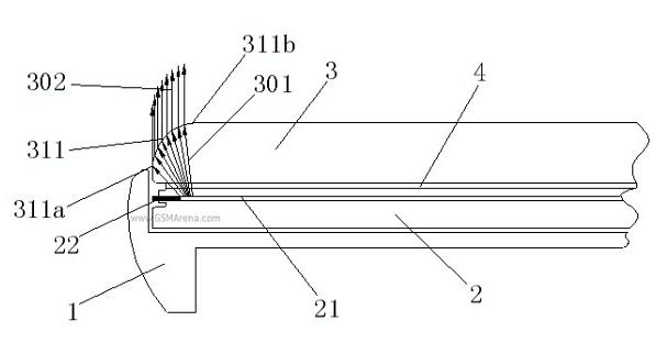 Oppo patent bezramkowy ekran