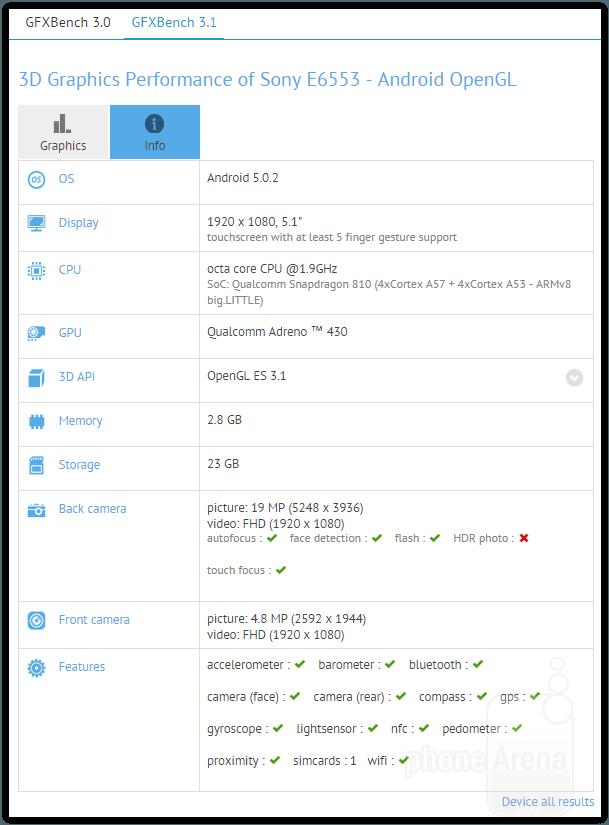 Sony-Xperia-Z4-benchmark-gfxbench