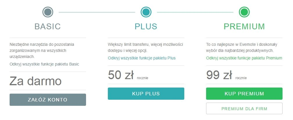 evernote-plus-nowy-abonament2