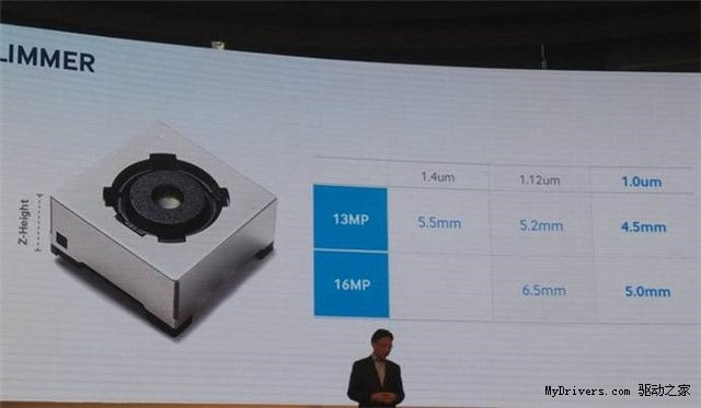 samsung-2017rok-rozwójakumulatorów