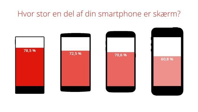 Tabletowo.pl Które duże smartfony są najbardziej kompaktowe? Ciekawostki