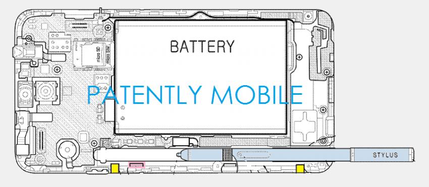 Samsung Galaxy Note S-Pen