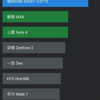 OnePlus 2 benchmark AnTuTu 2