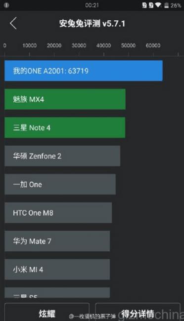 OnePlus 2 na dzień przed premierą zawodzi w benchmarku AnTuTu 22