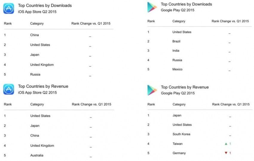 google-play-kontra-app-store-1