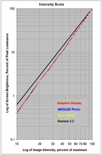 super-amoled-qhd-note-5-s6-edge-plus-2