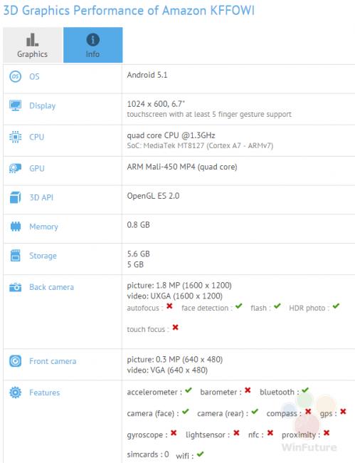 Amazon-Kindle-Fire-Tablet-KFFOWI-1442064771-0-0