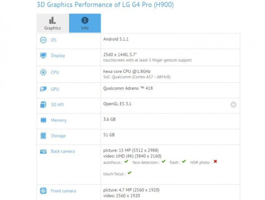 Androidsmartphones_LG_G4-Pro_benchmark_GFXbench_specs_092915
