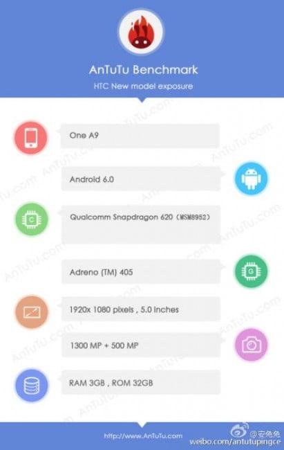 HTC One A9 0
