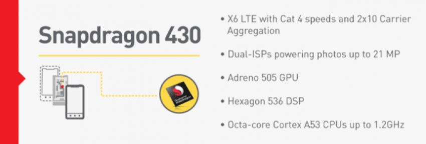 snapdragon_430_feature_575px