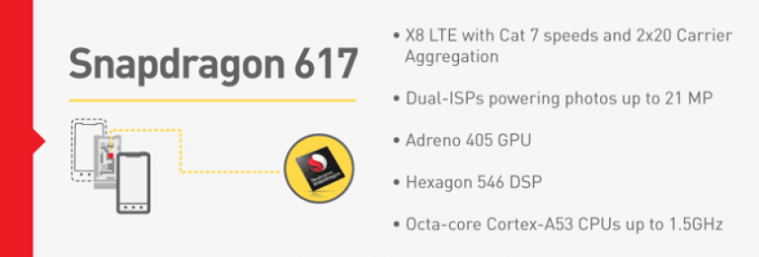 snapdragon_617_features_678x452