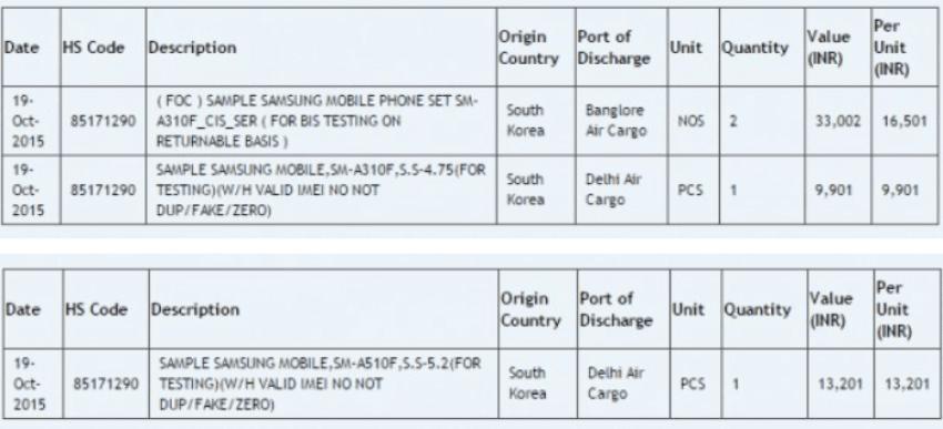 Samsung Galaxy A3 A5 druga generacja